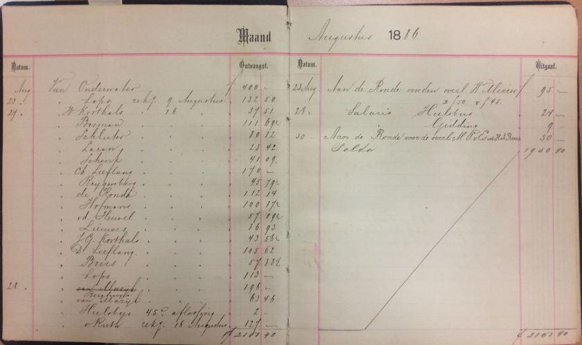 1886.08 Bodenboekje